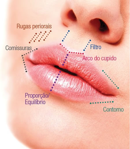 preenchimento-facial_patricia-frico2